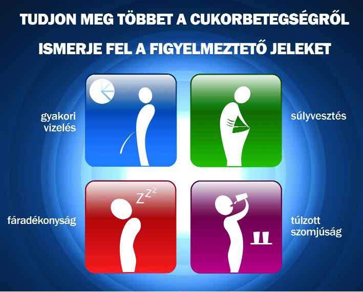 diabétesz tünetei